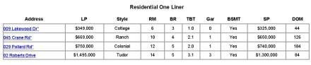 Mountain Lakes NJ Real Estate Market Report - October 2014