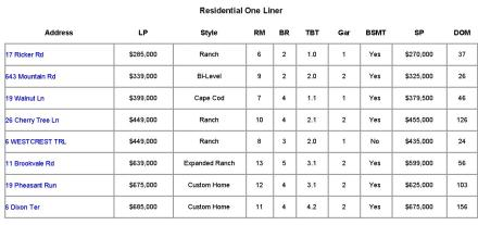 Kinnelon NJ Home Sales Report ~ November 2014