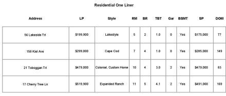 Kinnelon NJ ~ January 2015 Real Estate Market Report